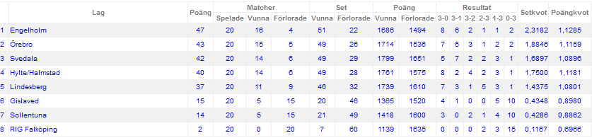 ElitSerie-Table-Final