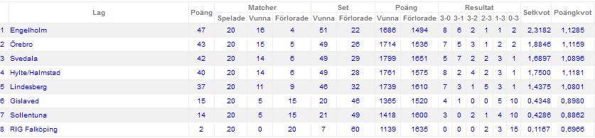 ElitSerie-Table-Final